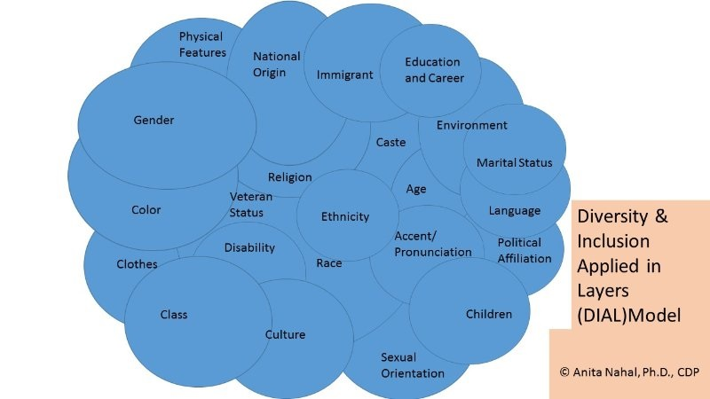 opinion essay about technology in education Advantages and disadvantages of technology in education ilena_jia modern science and techonology are advantages and disadvantages of science and technology essay.